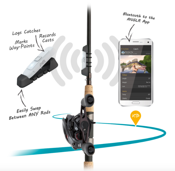 anglr tracker fishing rod sensor